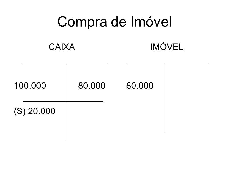 Compra de Imóvel CAIXA 100.000 80.000 (S) 20.000 IMÓVEL 80.000