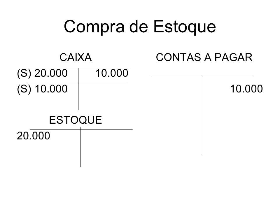 Compra de Estoque CAIXA (S) 20.000 10.000 (S) 10.000 ESTOQUE 20.000