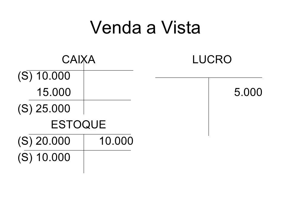 Venda a Vista CAIXA (S) 10.000 15.000 (S) 25.000 ESTOQUE