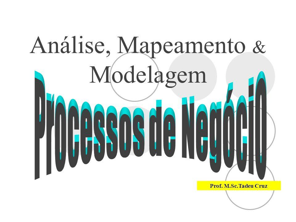 Análise, Mapeamento & Modelagem