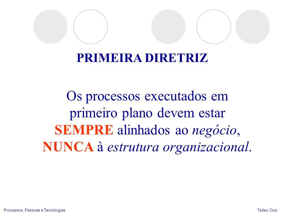 PRIMEIRA DIRETRIZ Os processos executados em primeiro plano devem estar SEMPRE alinhados ao negócio, NUNCA à estrutura organizacional.