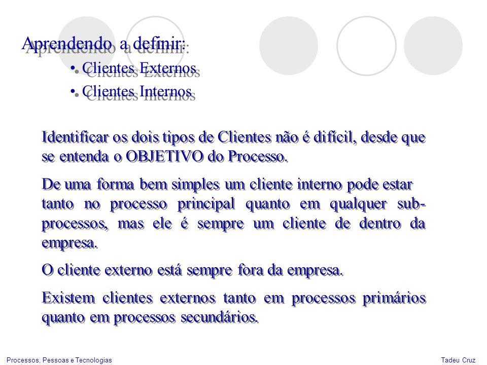 Aprendendo a definir: Clientes Externos Clientes Internos