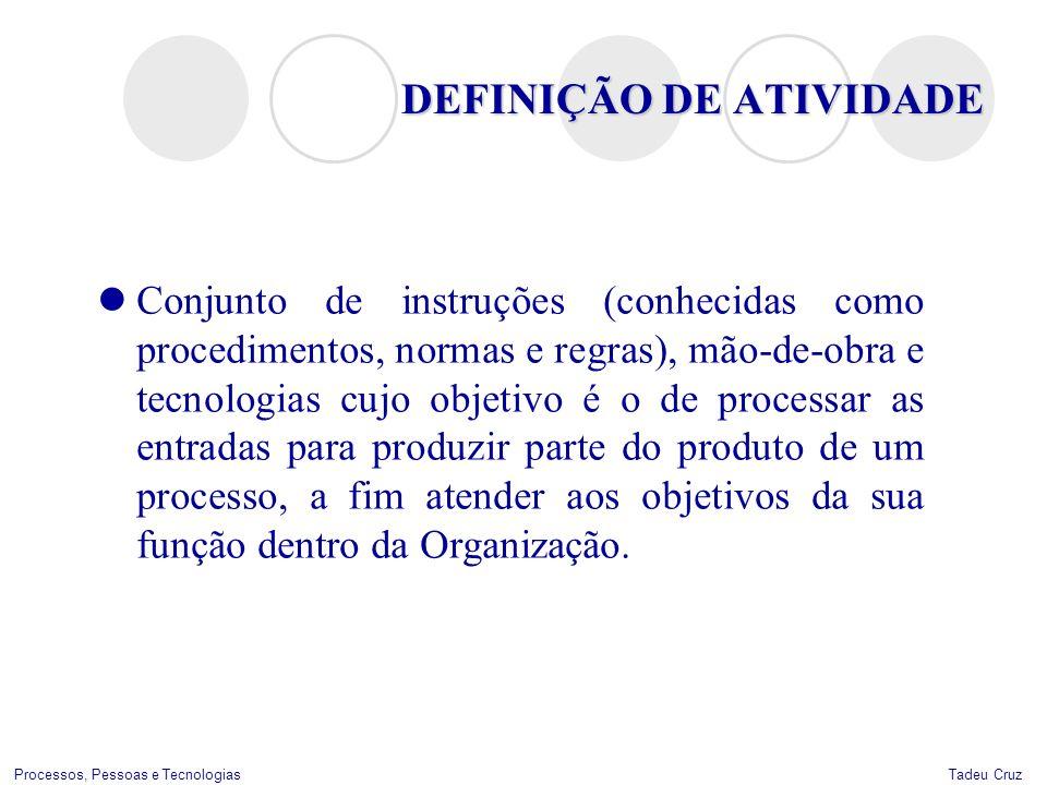 DEFINIÇÃO DE ATIVIDADE