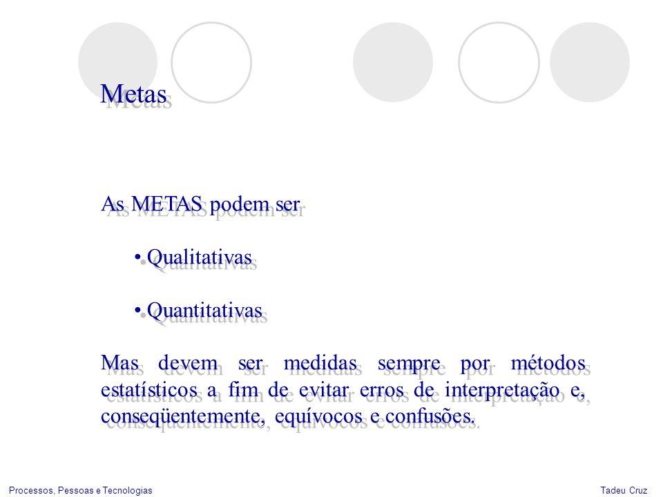 Metas As METAS podem ser Qualitativas Quantitativas
