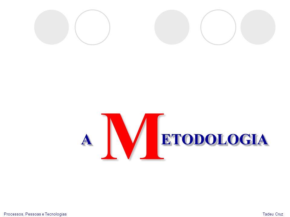 M A ETODOLOGIA