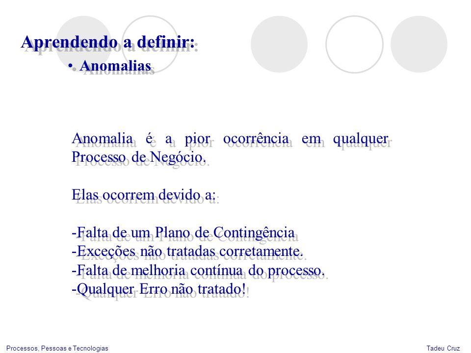 Aprendendo a definir: Anomalias