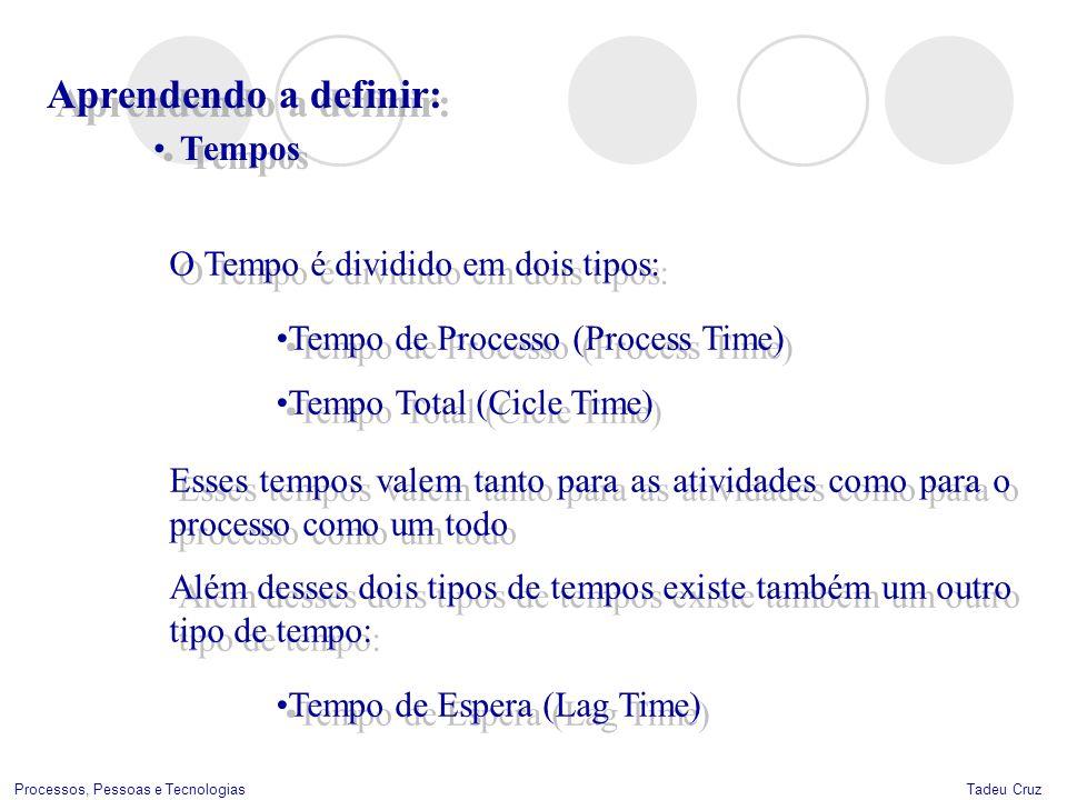 Aprendendo a definir: Tempos O Tempo é dividido em dois tipos: