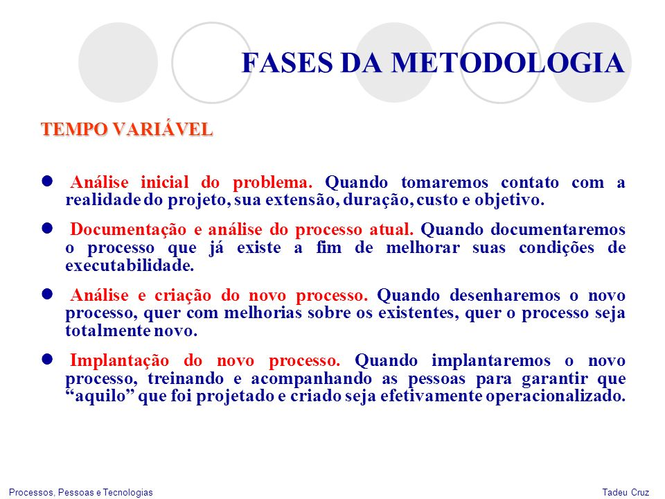 FASES DA METODOLOGIA TEMPO VARIÁVEL
