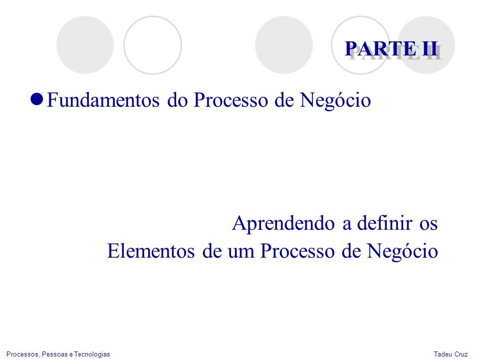PARTE II Fundamentos do Processo de Negócio. Aprendendo a definir os.
