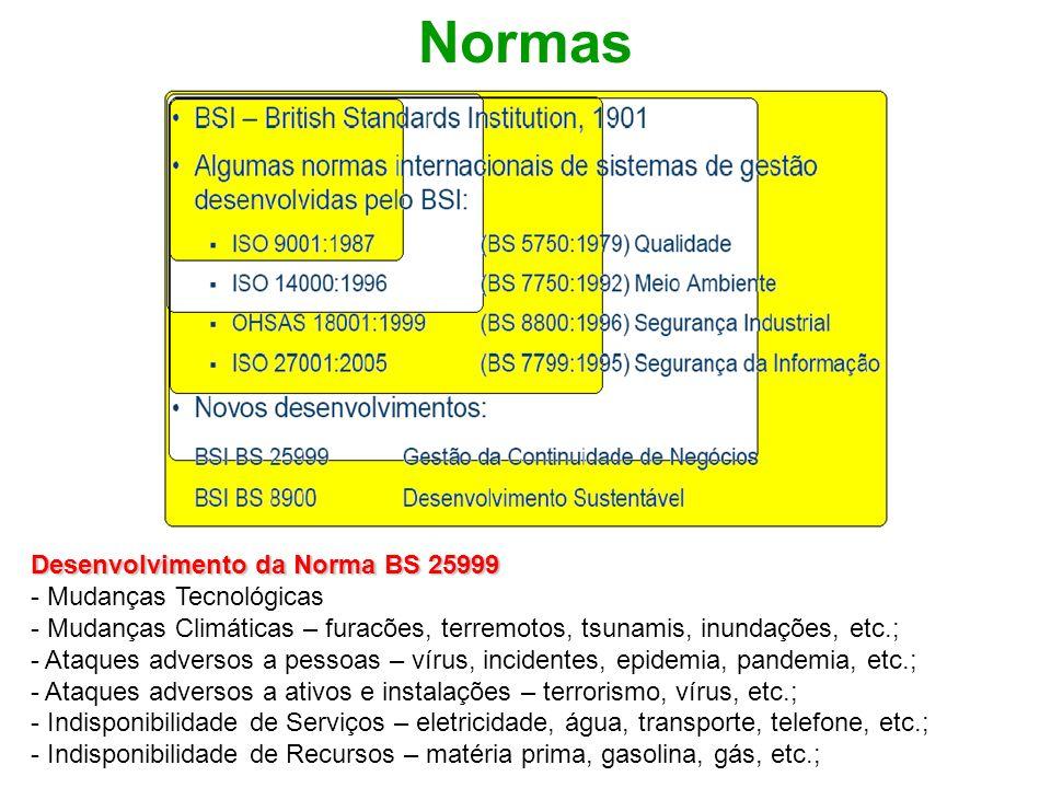 Normas Desenvolvimento da Norma BS 25999 Mudanças Tecnológicas