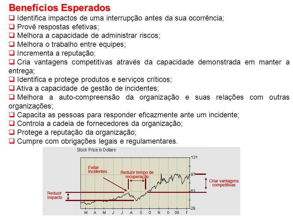 Benefícios Esperados Identifica impactos de uma interrupção antes da sua ocorrência; Provê respostas efetivas;