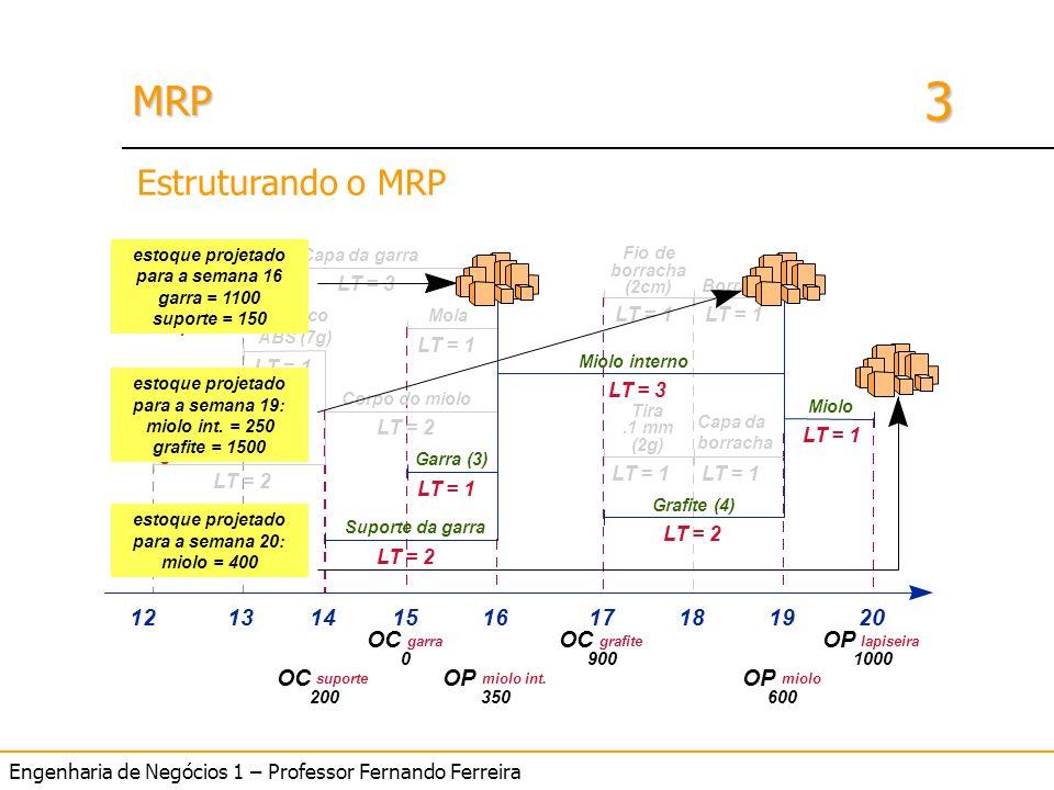 Estruturando o MRP OP OC 20 19 18 17 16 15 14 13 12 LT = 1 LT = 3