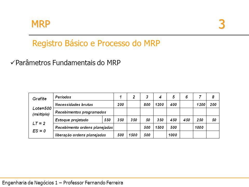 Registro Básico e Processo do MRP