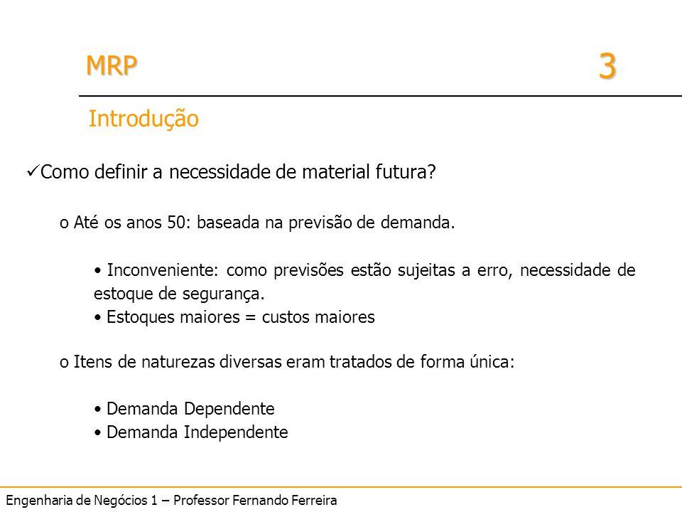 Introdução Como definir a necessidade de material futura