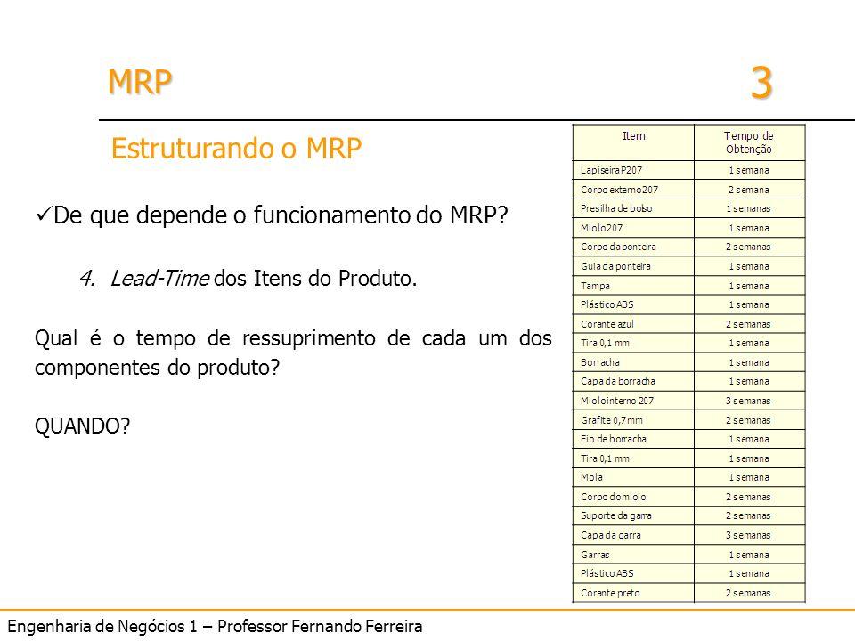 Estruturando o MRP De que depende o funcionamento do MRP