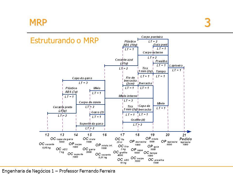 Estruturando o MRP