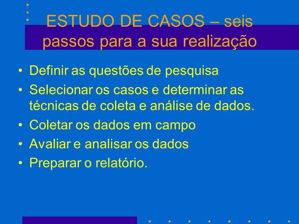 ESTUDO DE CASOS – seis passos para a sua realização