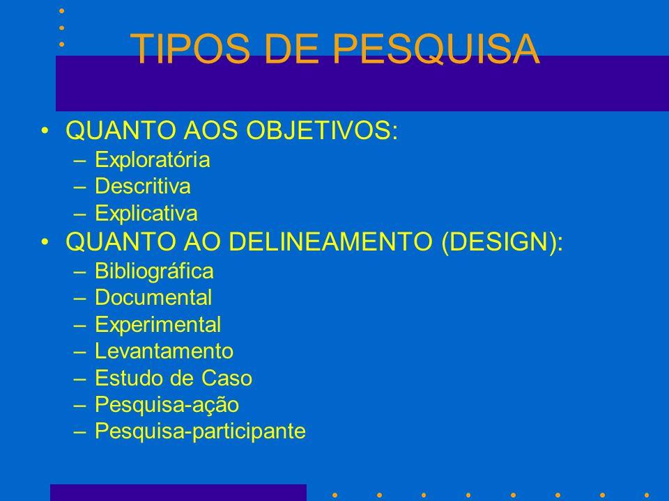 TIPOS DE PESQUISA QUANTO AOS OBJETIVOS: