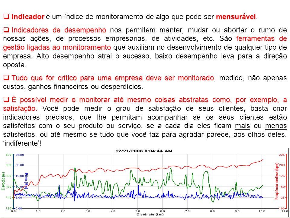 Indicador é um índice de monitoramento de algo que pode ser mensurável.