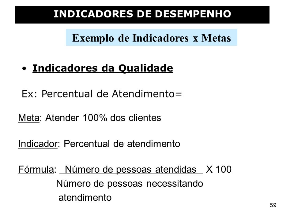 INDICADORES DE DESEMPENHO Exemplo de Indicadores x Metas