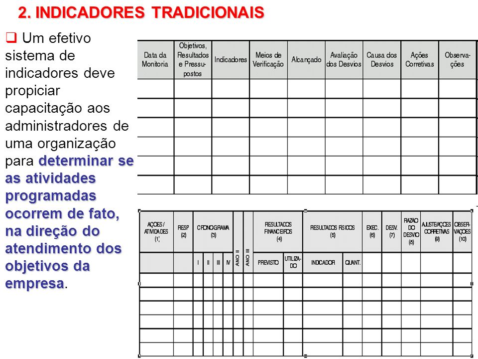 2. INDICADORES TRADICIONAIS