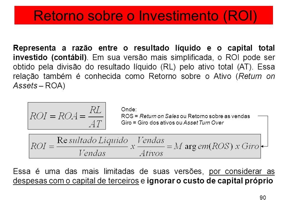Retorno sobre o Investimento (ROI)