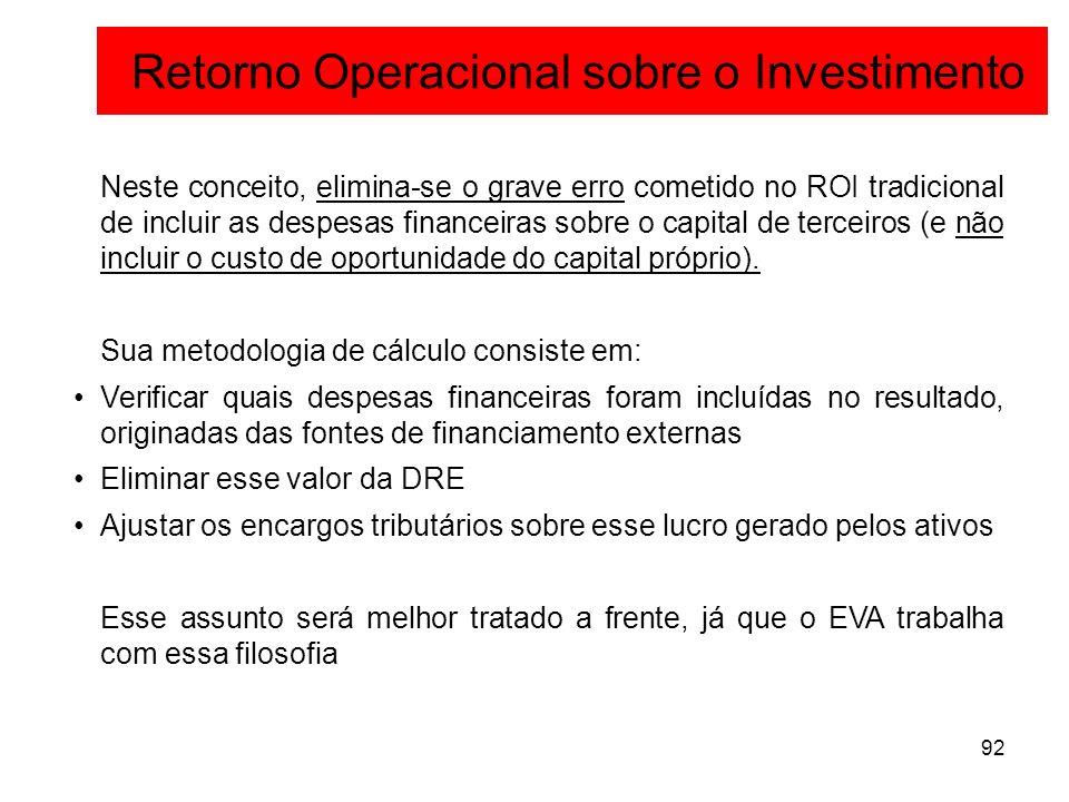 Retorno Operacional sobre o Investimento