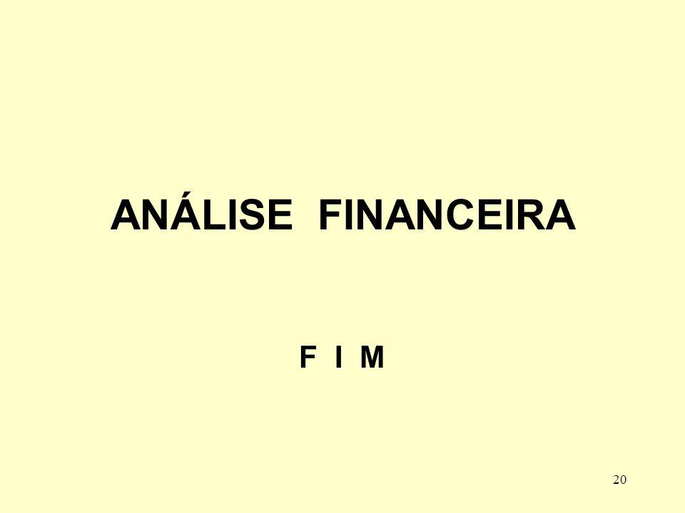 ANÁLISE FINANCEIRA F I M