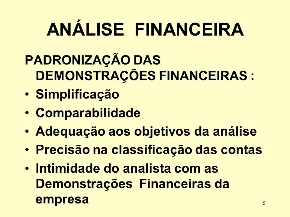 ANÁLISE FINANCEIRA PADRONIZAÇÃO DAS DEMONSTRAÇÕES FINANCEIRAS :
