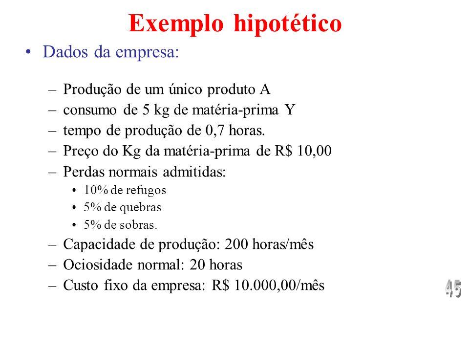 Exemplo hipotético Dados da empresa: Produção de um único produto A