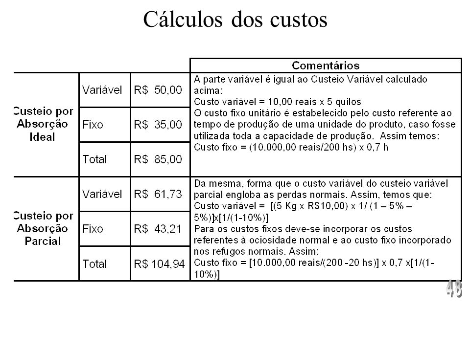 Cálculos dos custos 48