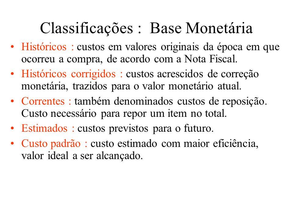 Classificações : Base Monetária
