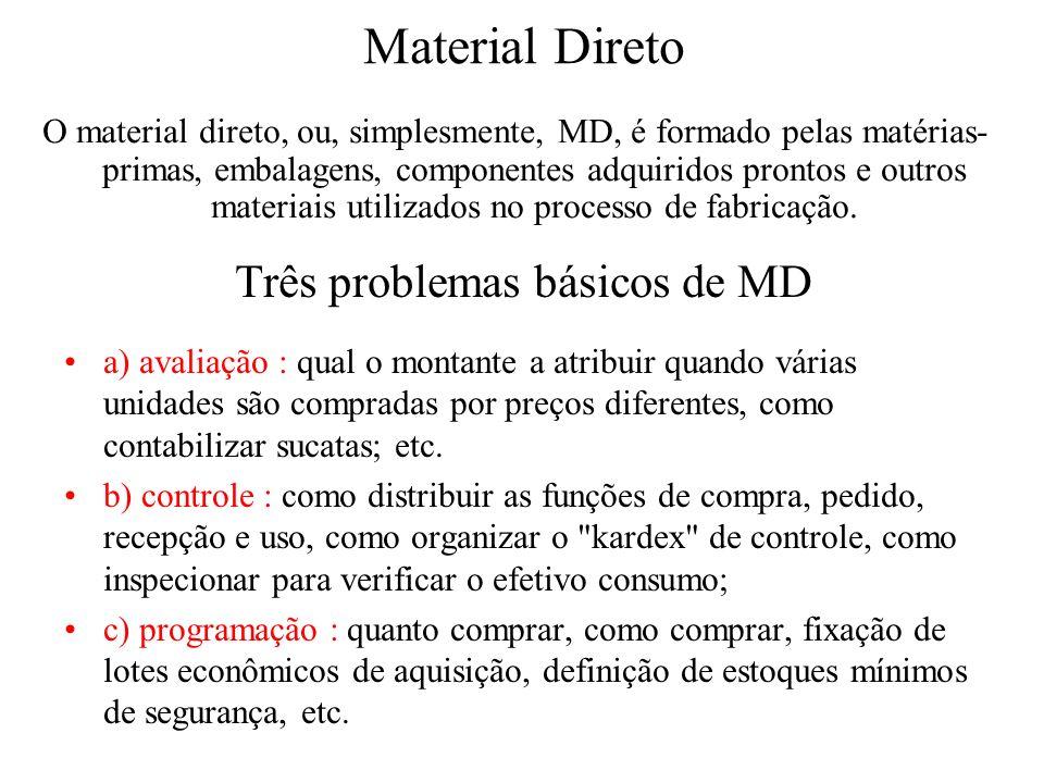 Três problemas básicos de MD