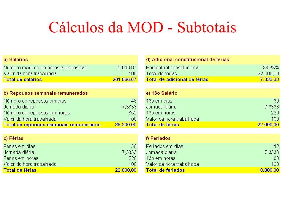 Cálculos da MOD - Subtotais