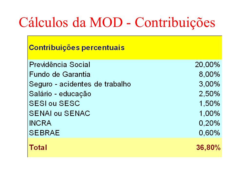 Cálculos da MOD - Contribuições