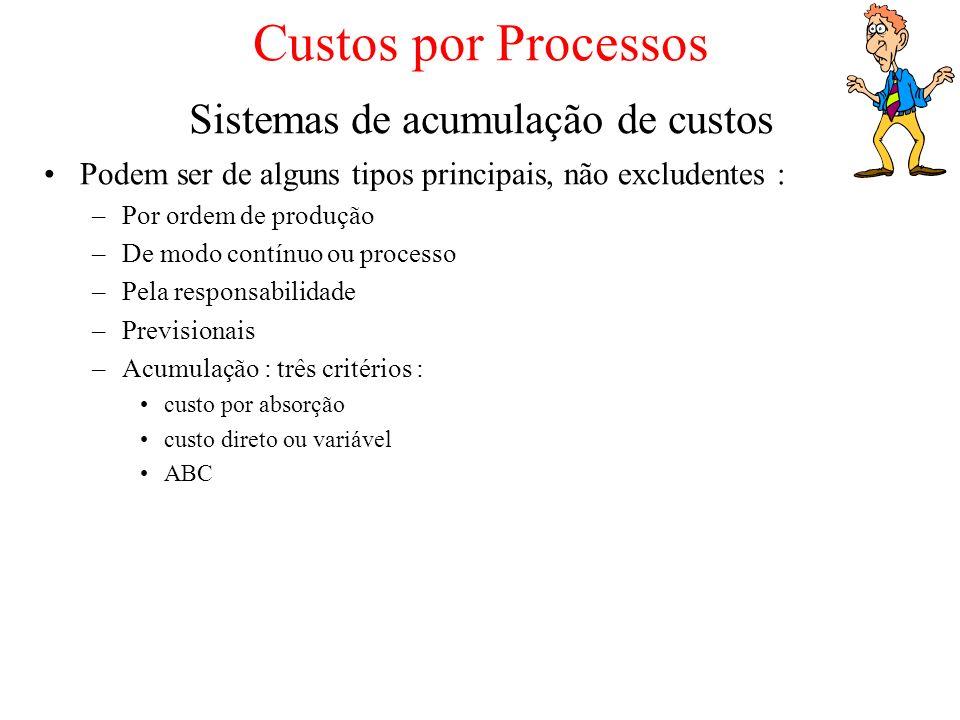 Sistemas de acumulação de custos