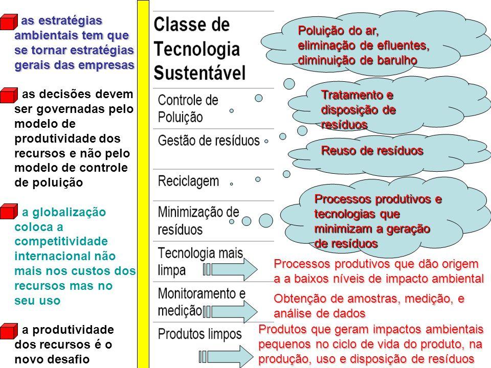 . as estratégias ambientais tem que se tornar estratégias gerais das empresas