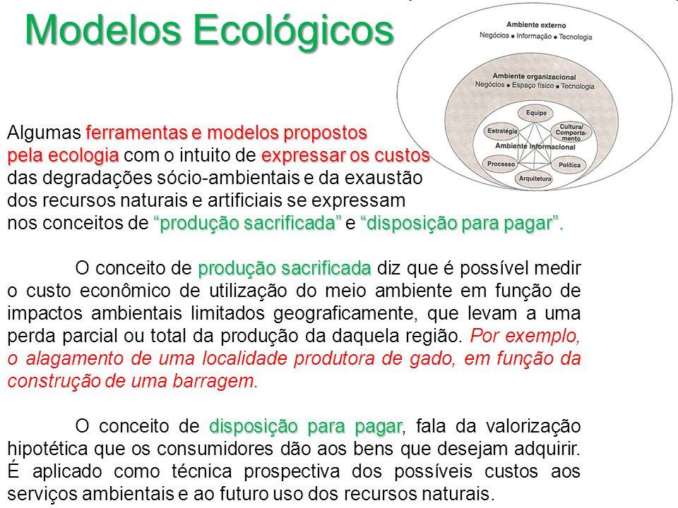 Modelos Ecológicos Algumas ferramentas e modelos propostos