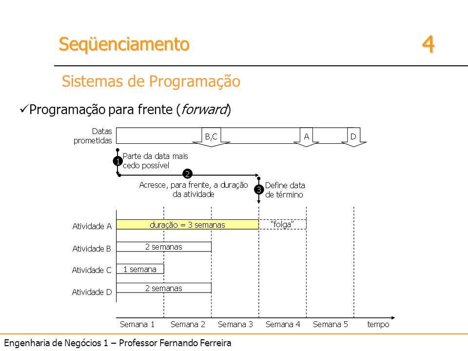 Sistemas de Programação