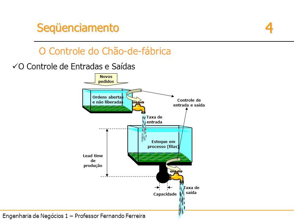 Estoque em processo (filas) Controle de entrada e saída