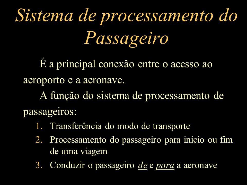 Sistema de processamento do Passageiro
