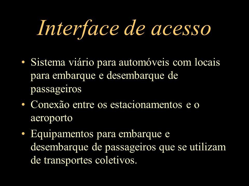 Interface de acesso Sistema viário para automóveis com locais para embarque e desembarque de passageiros.