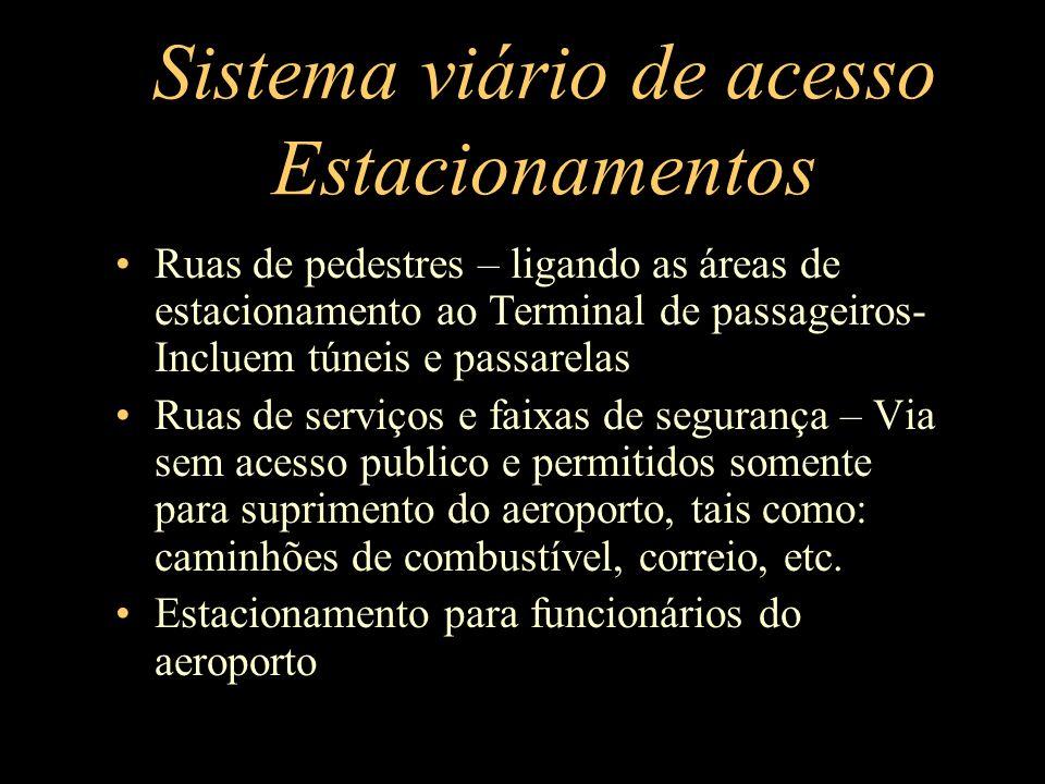 Sistema viário de acesso Estacionamentos