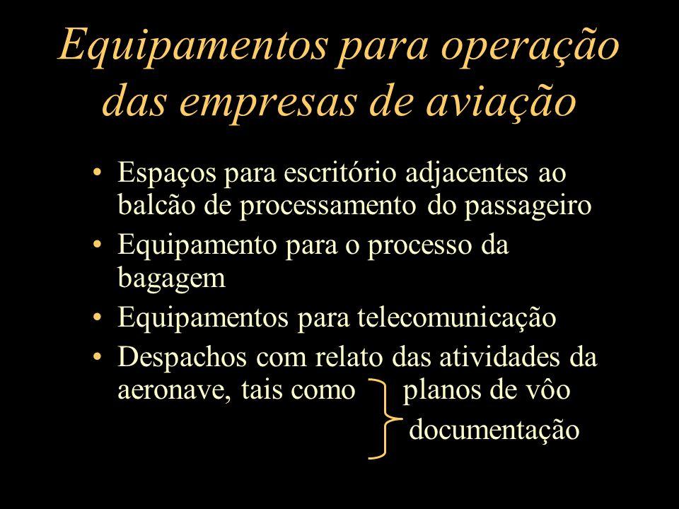 Equipamentos para operação das empresas de aviação