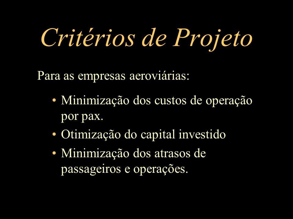 Critérios de Projeto Para as empresas aeroviárias: