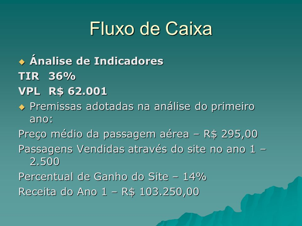 Fluxo de Caixa Ánalise de Indicadores TIR 36% VPL R$ 62.001