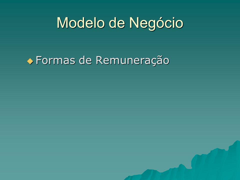 Modelo de Negócio Formas de Remuneração