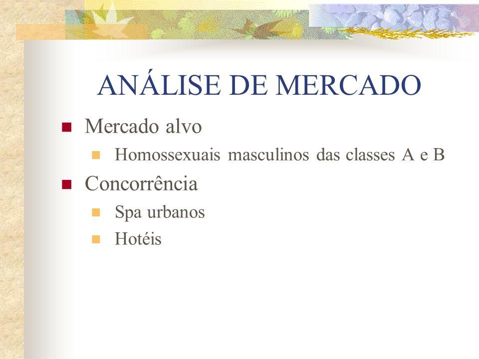 ANÁLISE DE MERCADO Mercado alvo Concorrência