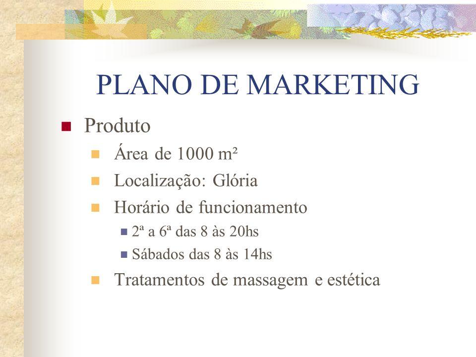 PLANO DE MARKETING Produto Área de 1000 m² Localização: Glória