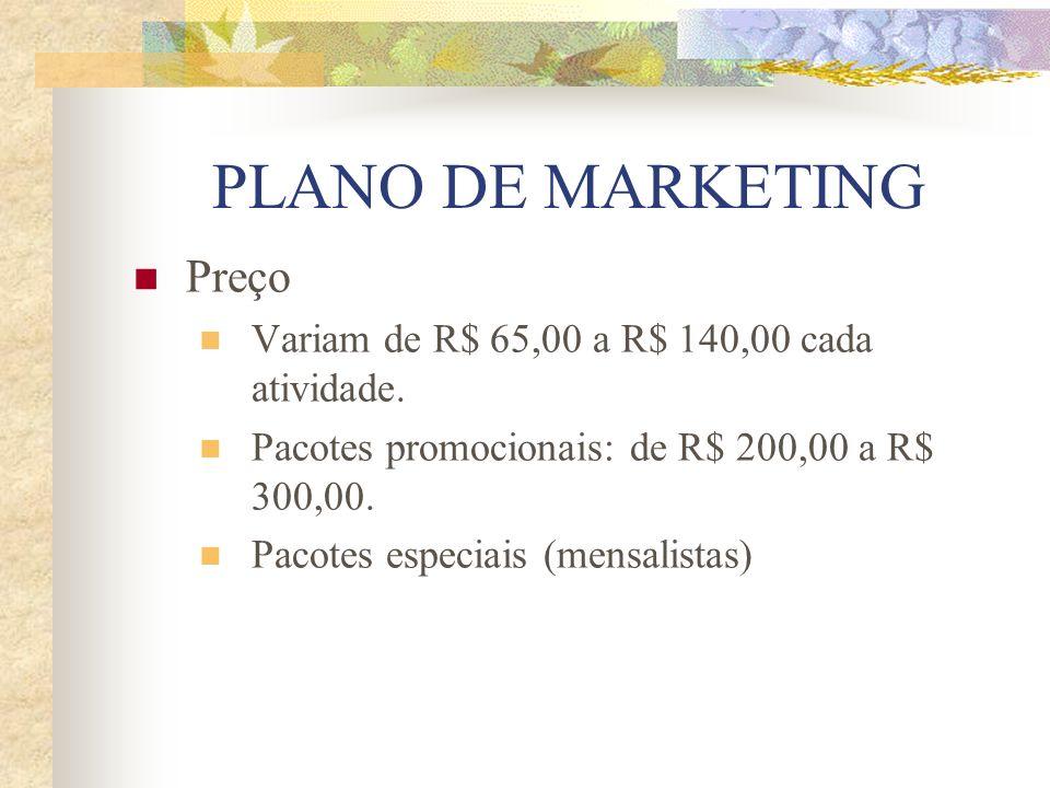PLANO DE MARKETING Preço